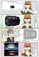 大口径広角単焦点レンズ Gマスター『FE 24mm F1.4 GM』 SEL24F14GM