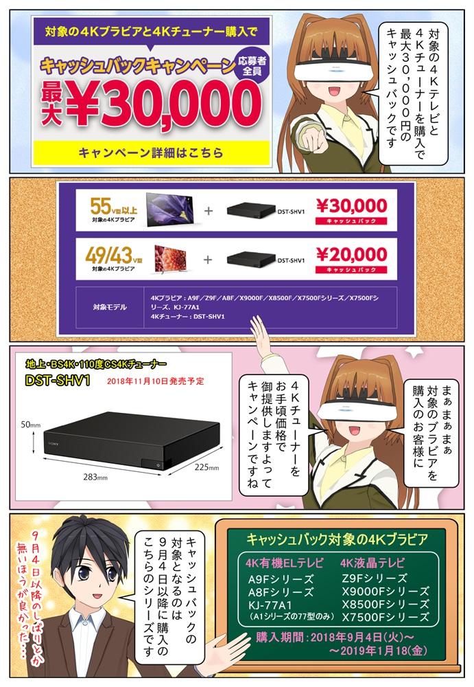 ソニーの4Kテレビ対象モデルと4Kチューナー DST-SHV1を購入で最大30,000円のキャッシュバックとなるキャンペーンが開催。