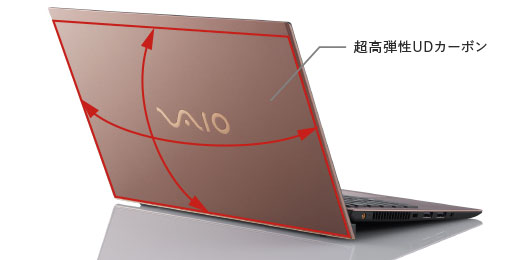 VAIO SX14 UDカーボンの天板