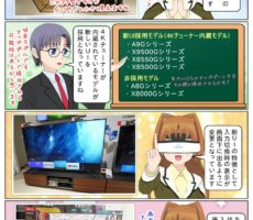 scs-uda_manga_sony_bravia_2019_1537_001