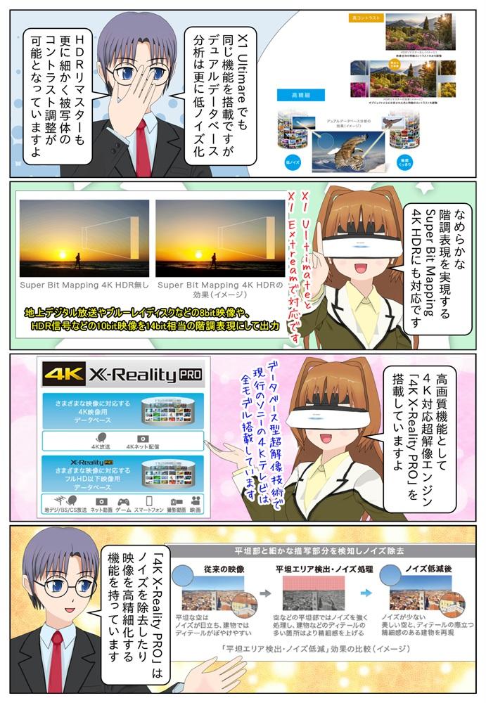 Sony 有機ELテレビ A8Gシリーズは4Kアップコンバートに対応
