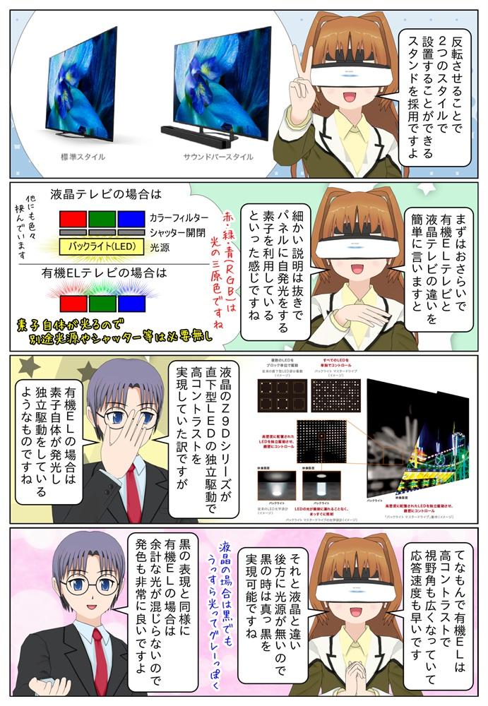 BRAVIA 有機ELテレビ A8Gシリーズ、有機ELと液晶の違い
