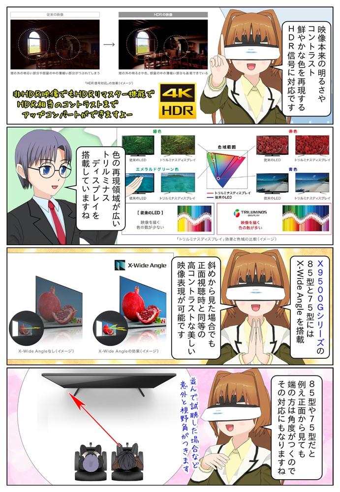 Sony X8500GシリーズとX8550GシリーズはHDR信号対応、トリルミナスディスプレイ搭載