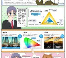 scs-uda_manga_ubp-x800m2_press_1532_001