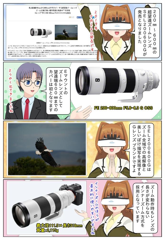 ソニーが超望遠ズームレンズ 『FE 200-600mm F5.6-6.3 G OSS』SEL200600Gを発売