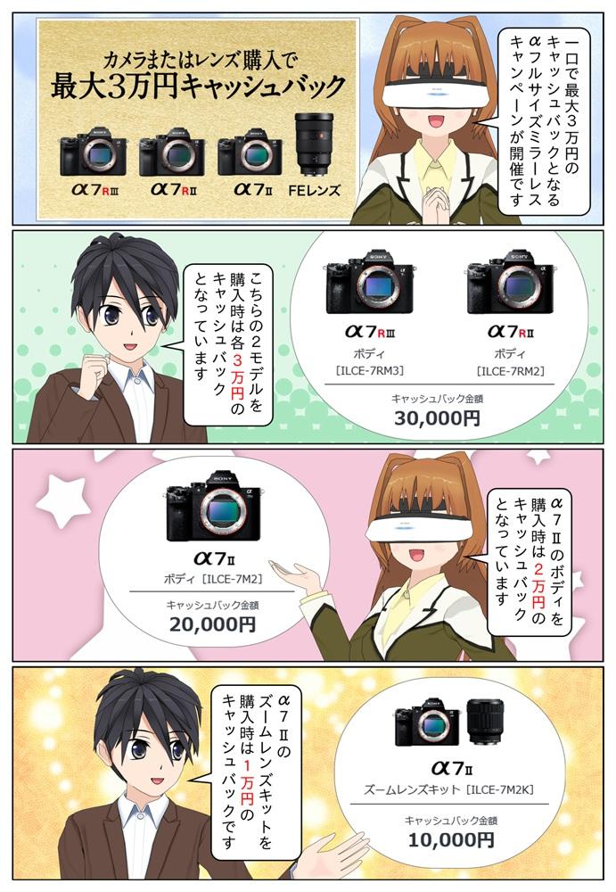 ソニー ミラーレス一眼カメラにて、対象のα本体かαレンズを購入で一口最大30,000円のキャッシュバック