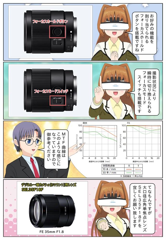 ソニー 大口径広角単焦点レンズ FE 35mm F1.8 (SEL35F18F)