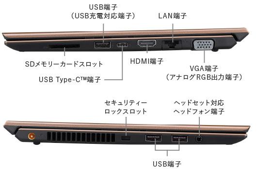 VAIO SX12 インターフェイス