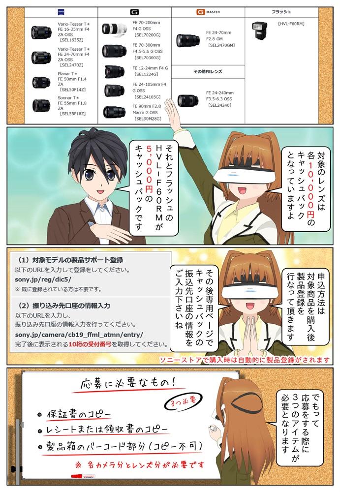 対象のカメラ本体は、α9とα7R IIIとα7R IIが3万円、α7 IIが2万円のキャッシュバックです