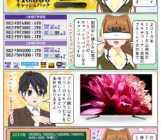 scs-uda_manga_4k_blulay_cashback_1619_001