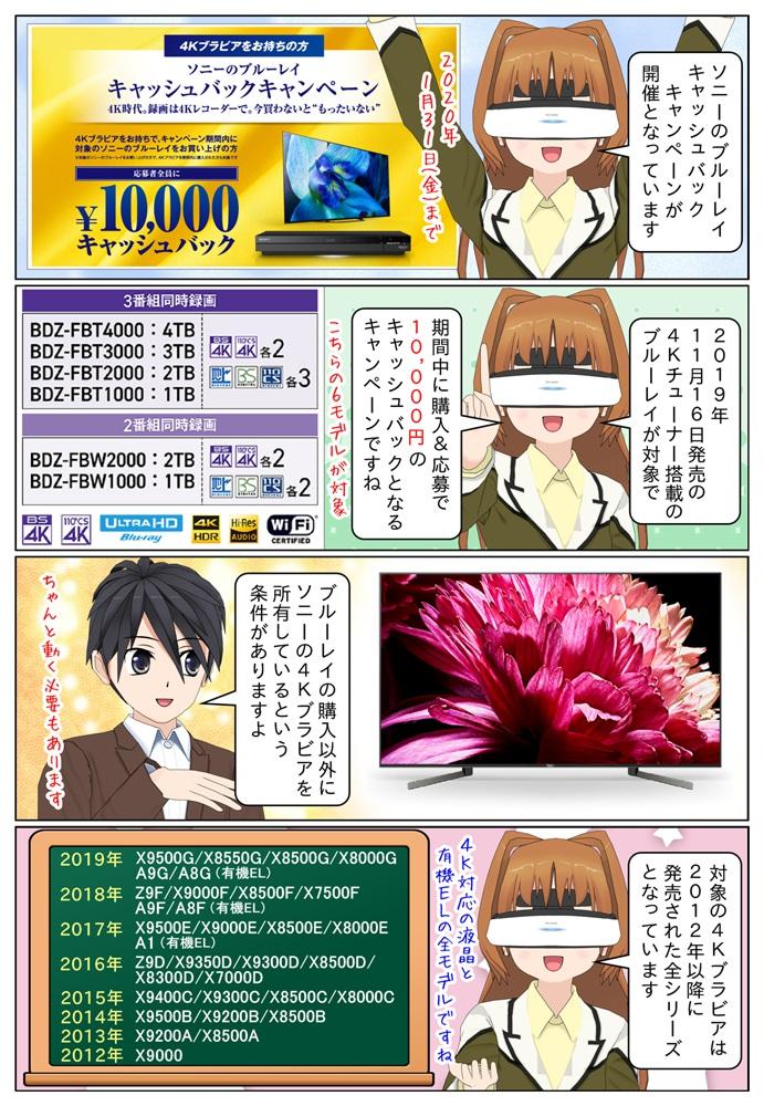 ソニーの4Kチューナー搭載ブルーレイディスクレコーダー 10,000円キャッシュバックキャンペーン