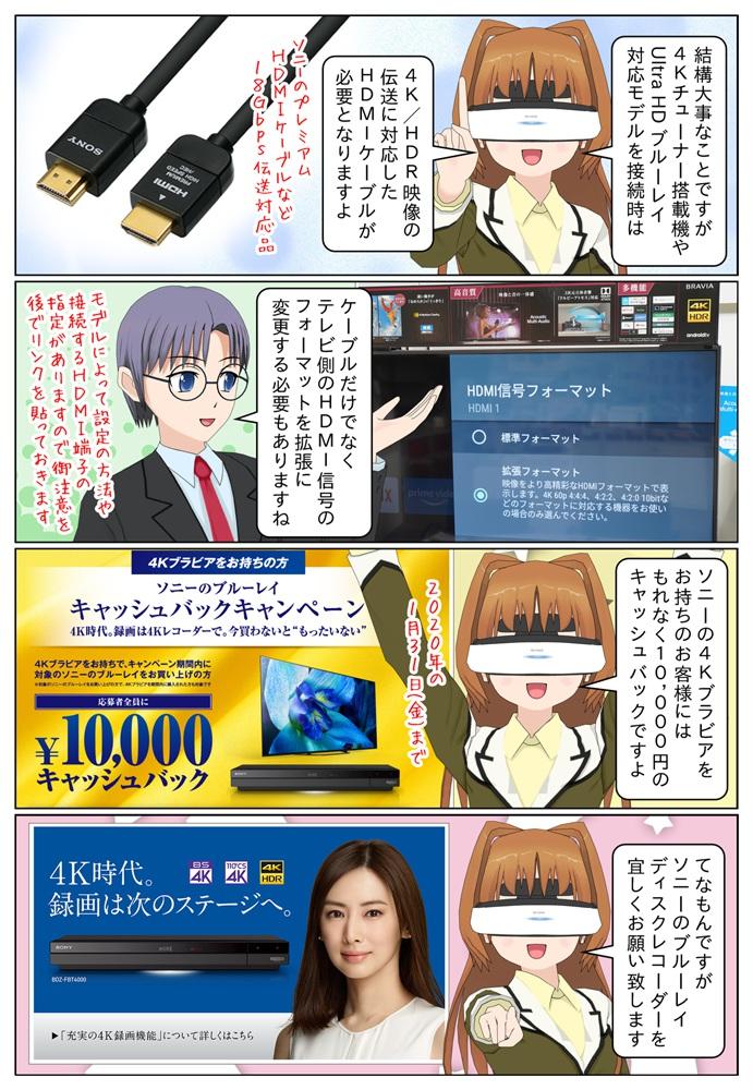 対象のブルーレイを購入で10,000円のキャッシュバックとなるキャンペーンも開催です