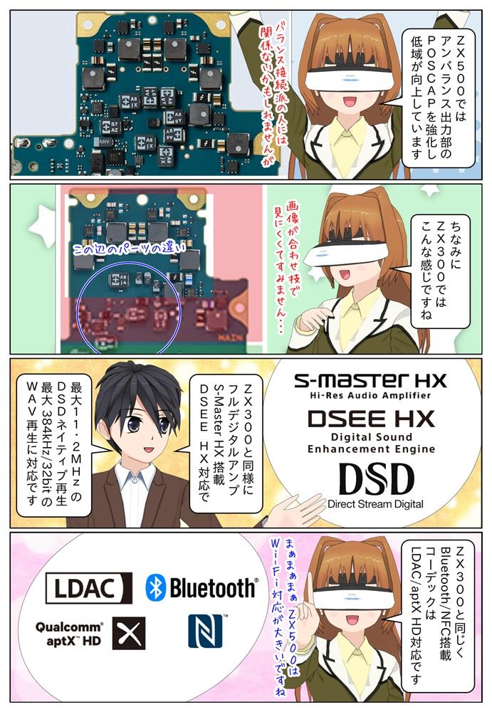 ウォークマン ZX500シリーズはBluetoothコーデック LDACとaptX HDに対応