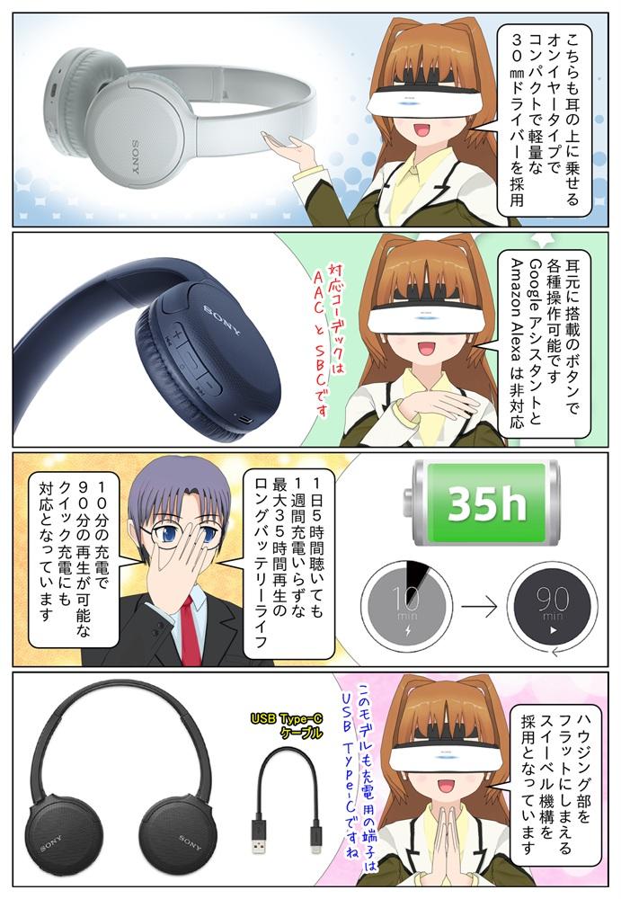 ソニーからスタンダードでお求め安いワイヤレスヘッドホン WH-CH510が発売