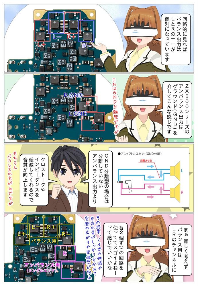 NW-ZX507 の回路の画像でバランス接続とアンバランス接続の違いを解説
