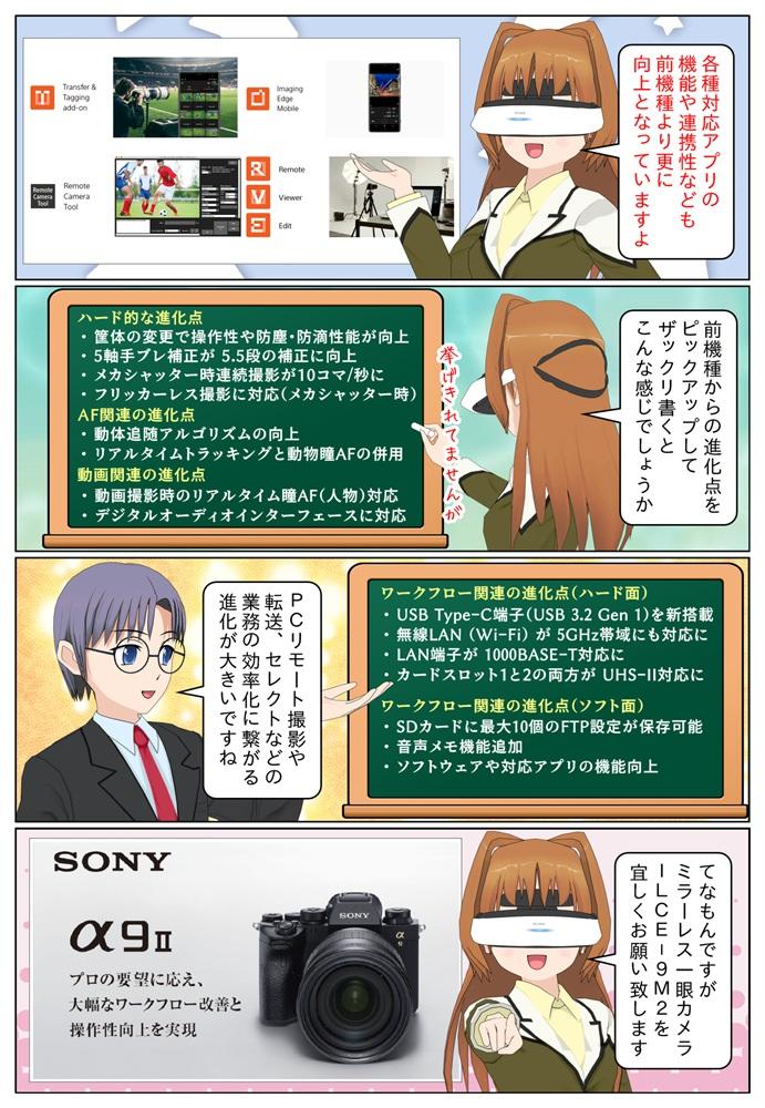 ソニーのミラーレス一眼カメラ α9II ILCE-9M2 と α9 ILCE-9 の違いを簡単にまとめて紹介