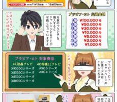 scs-uda_manga-sony-bravia-loto-1655_001