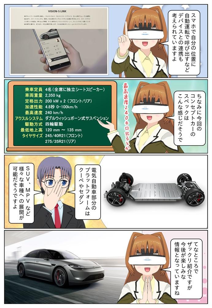 ソニーの電気自動車部分のプラットフォームはクーペやセダン、SUV、MPVなどへの展開が可能