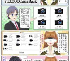 ソニー Gマスターレンズを購入&応募で10,000円のキャッシュバックとなるキャンペーンが開催