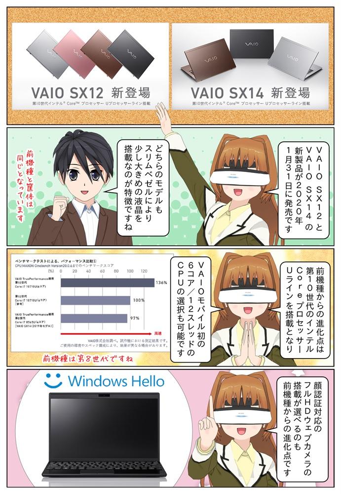 VAIO SX14 と VAIO SX12 の新商品 2020年モデルが2020年1月31日に発売