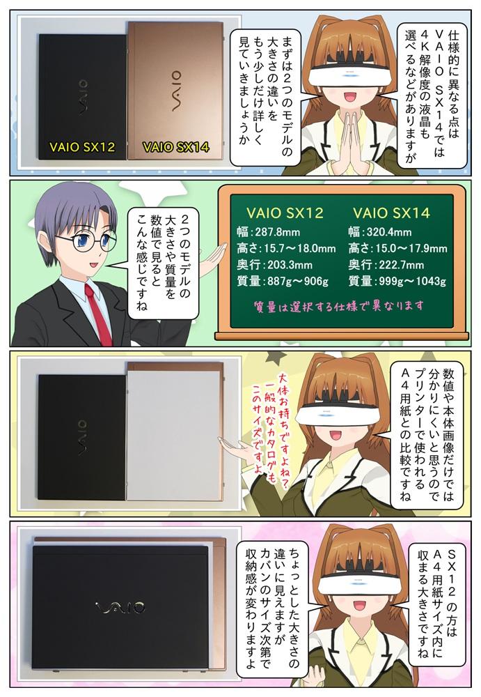 VAIO SX14 と VAIO SX12 の大きさと重さの違い、A4用紙との比較