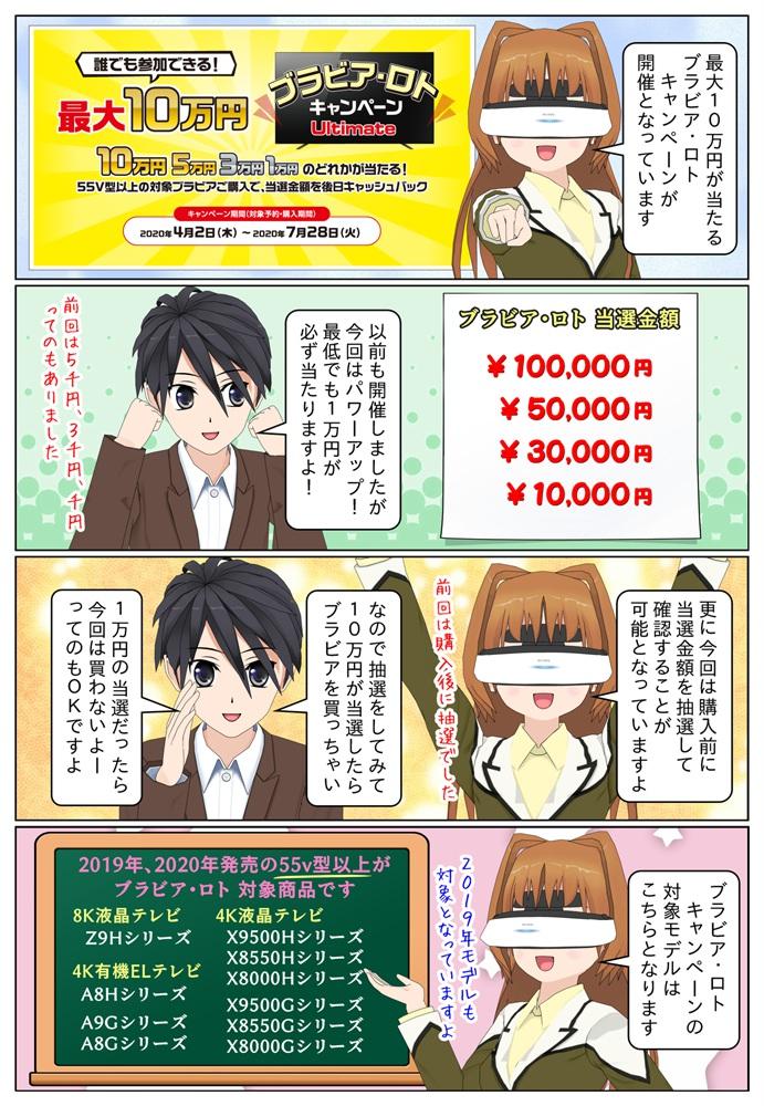 ソニーの4Kブラビアを購入で最大10万円が当たるブラビア・ロトキャンペーンが開催
