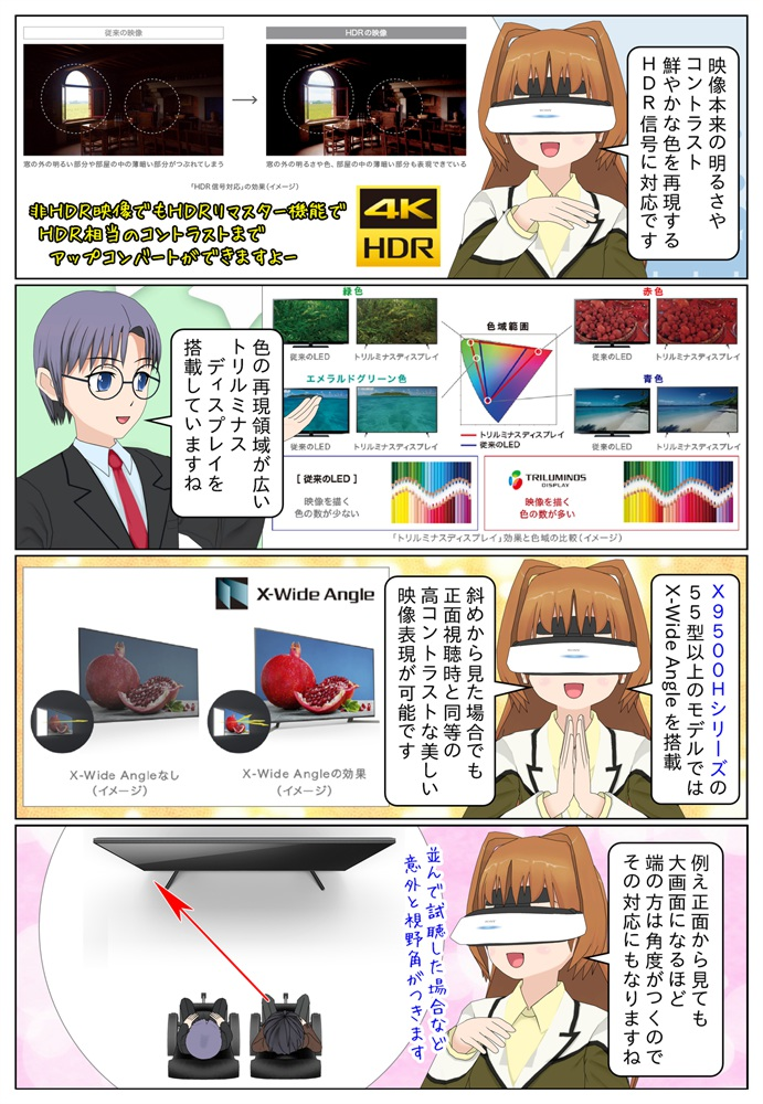 Sony X8500HシリーズとX8550HシリーズはHDR信号対応、トリルミナスディスプレイ搭載