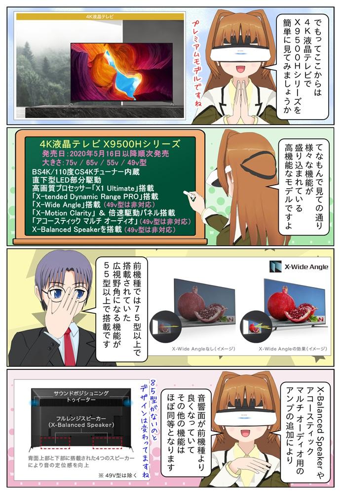 ソニーの液晶テレビ X9500Hシリーズの特徴やX9500Gシリーズとの違い