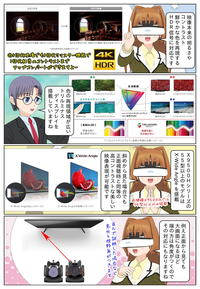 Sony X9500Hシリーズの55型以上はZ9Hシリーズと同じくX-Wide Angelを搭載で視野角が向上