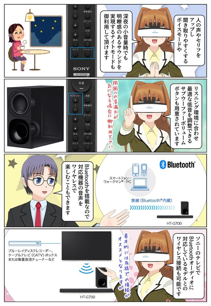 ソニー サウンドバー HT-G700はBluetooth対応機器の音声のワイヤレス再生が可能