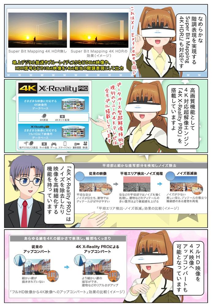 Sony 有機ELテレビ A8Hシリーズは4Kアップコンバートに対応
