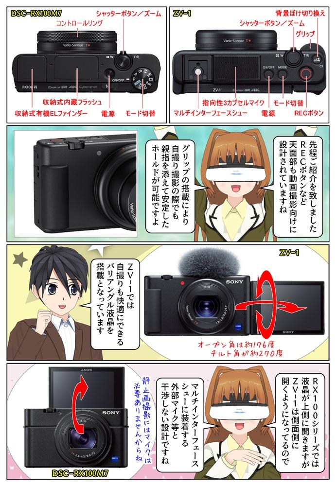 Vlogカメラ ZV-1 と DSC-RX100M7の違い。ZV-1はバリアングル液晶を搭載です
