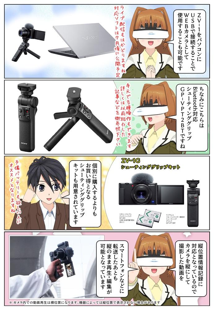 ソニー Vlogカメラ ZV-1はパソコンと接続してWEBカメラとしても利用可能