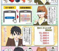 ソニーの完全ワイヤレスイヤホンを購入で最大1万円のキャッシュバックとなる音ロトチャレンジ