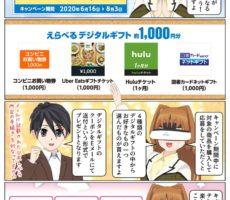 ソニーの音響商品を購入で約1,000円分のデジタルギフトが貰えるキャンペーンが開催
