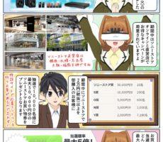 ソニーストア サマー キャンペーン 2020が開催、最大5万円分のソニーストアお買い物券が抽選で貰えます