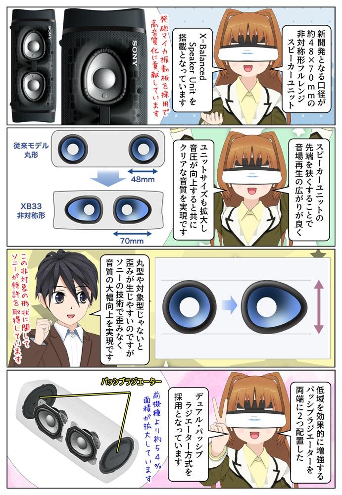 ソニー SRS-XB33 は非対象形のスピーカー X-Balanced Speaker Unitを搭載