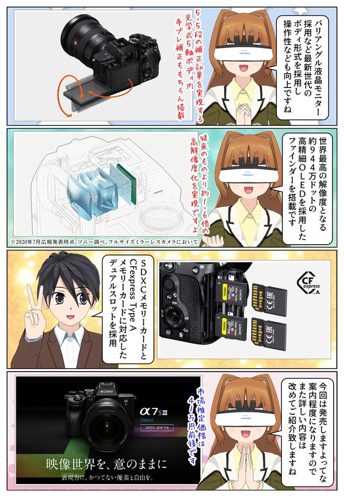 ソニー ILCE-7SM3 はバリアングル液晶モニターを採用、CFexpress Type Aメモリーカード対応