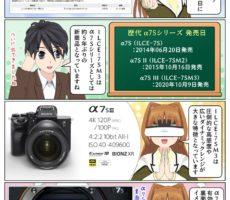 ソニーのα7SIII(ILCE-7SM3)の発売日は2020年10月9日、販売価格帯約41万円前後