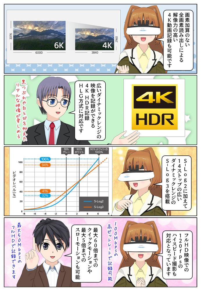 α7C『ILCE-7C』は全画素読み出しによる4K動画記録に対応、S-Log3やハイスピード撮影に対応