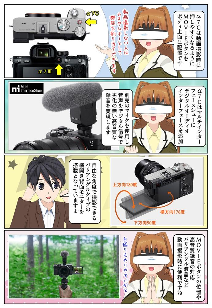 ソニー α7C はバリアングル液晶や高音質録音の対応など動画撮影にもオススメです