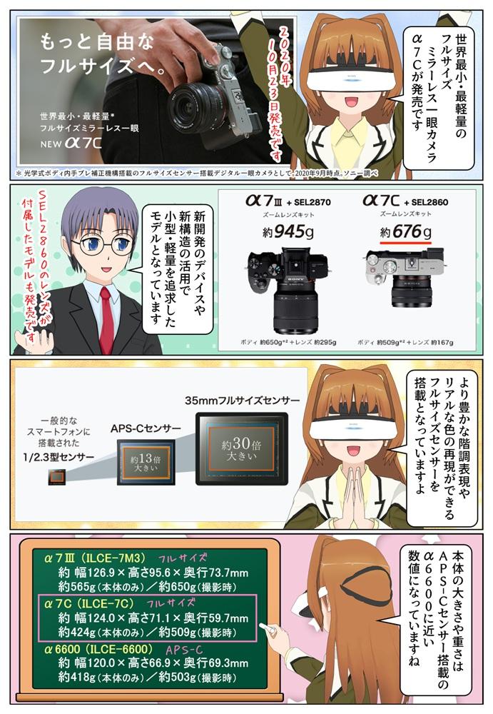 ソニー α7C『ILCE-7C』が登場、小型・軽量のフルサイズミラーレス一眼カメラ、発売日は2020年10月23日