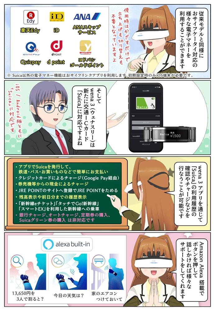 ソニー スマートウォッチ wena3 は交通ICカード Suica や Amazon Alexa に対応
