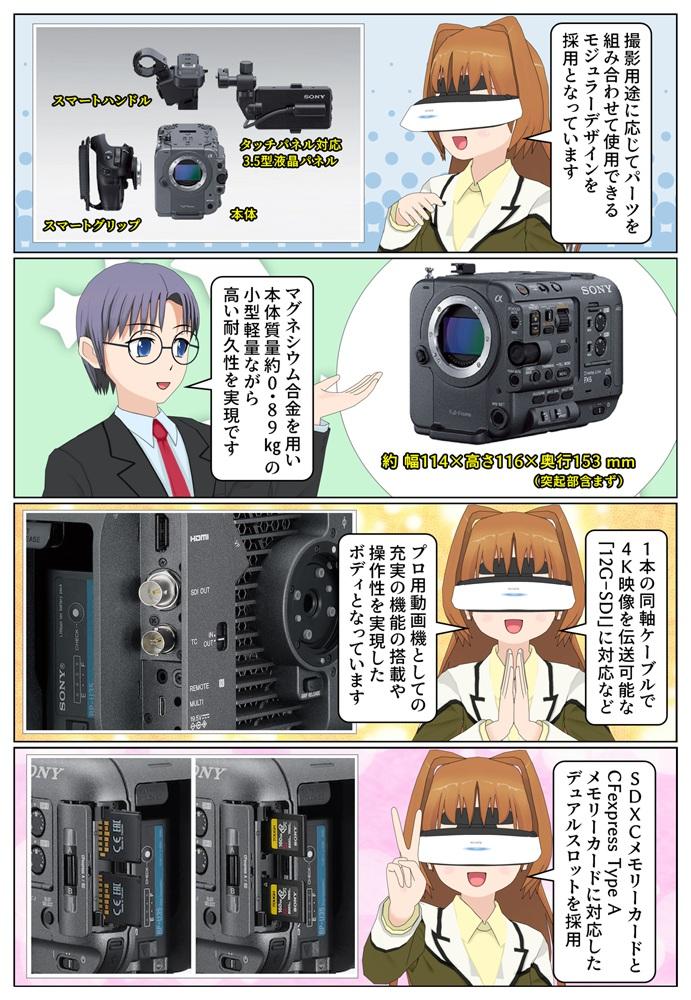 ソニー 映像制作用カメラ『FX6』ILME-FX6V は小型軽量ボディにモジュラーデザインを採用
