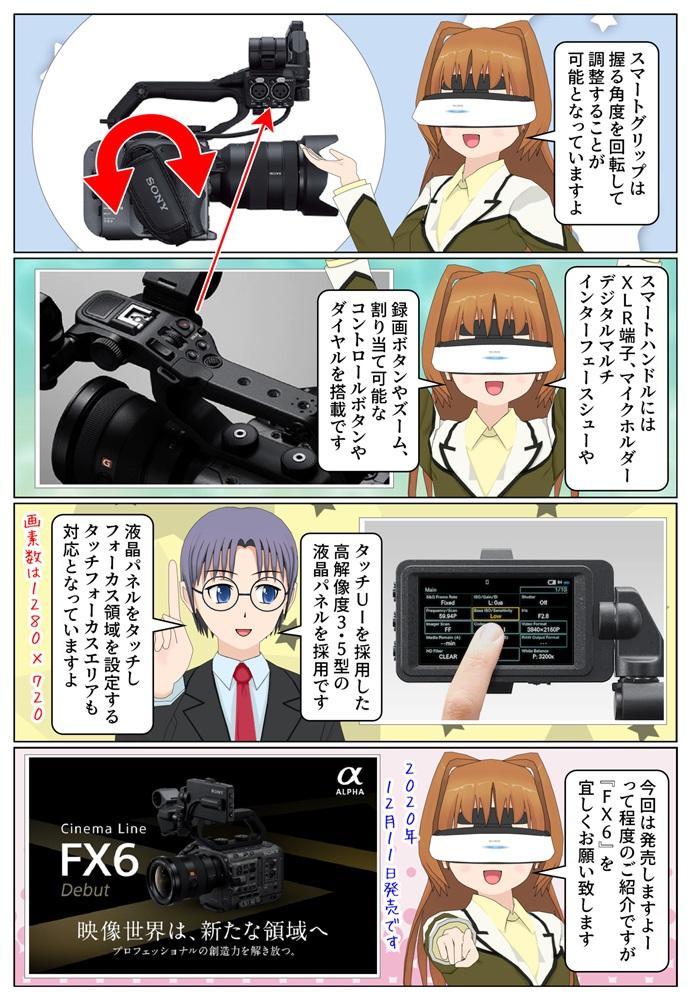 Sony ILME-FX6VK / ILME-FX6V のスマートグリップ、スマートハンドル、液晶パネル