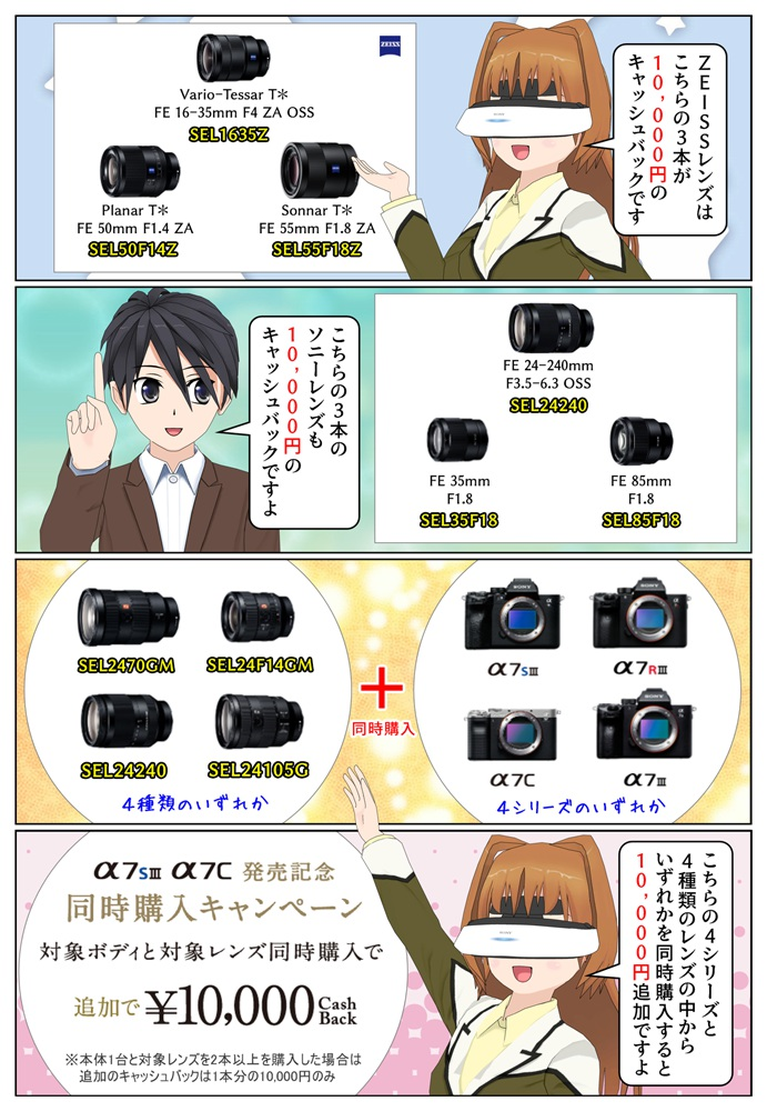 ソニー ミラーレス一眼カメラの対象本体と対象レンズを同時購入で1万円のキャッシュバック