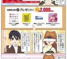 ソニーの音響商品を購入で約2,000円分のデジタルギフトが貰えるキャンペーンが開催