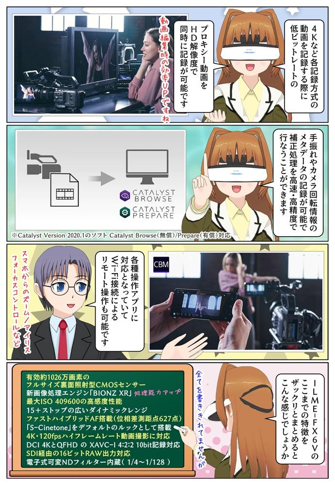 Sony ILME-FX6V は手振れやカメラ回転情報のメタデータの記録に対応、Catalyst での編集時に活用が可能