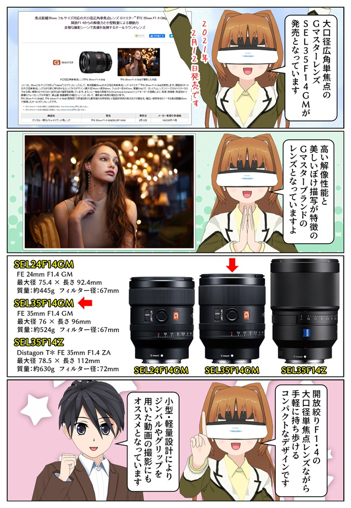 ソニーが大口径広角単焦点レンズ Gマスター『FE 35mm F1.4 GM』 SEL35F14GM を発売、小型・軽量設計