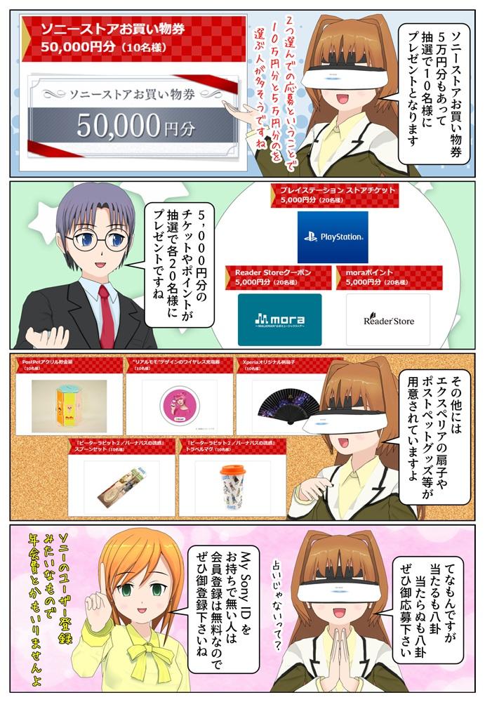ソニーストアお買い物券5万円分や5千円分のポイントなども抽選でプレゼントとなっています